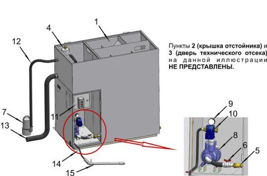 2. Технические характеристики